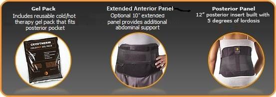 Corflex Inc: Disc Unloader Spinal Orthosis